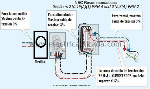 caida de tension maxima permitida para acometida por la nec ntc2050 y retie