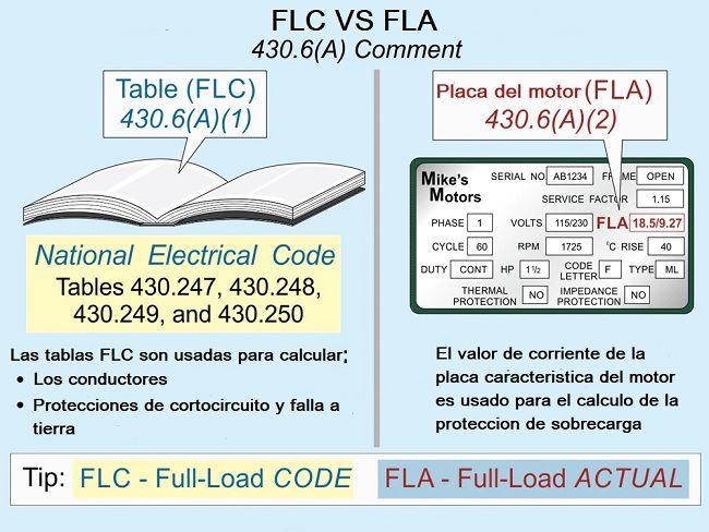 diferencia entre FLC vs FLA
